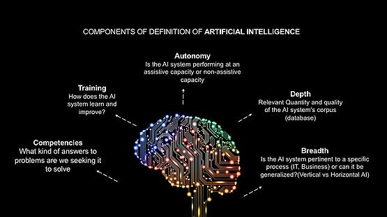 Components of AI.jpg