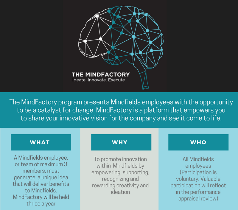 Mindfactory infographics.png